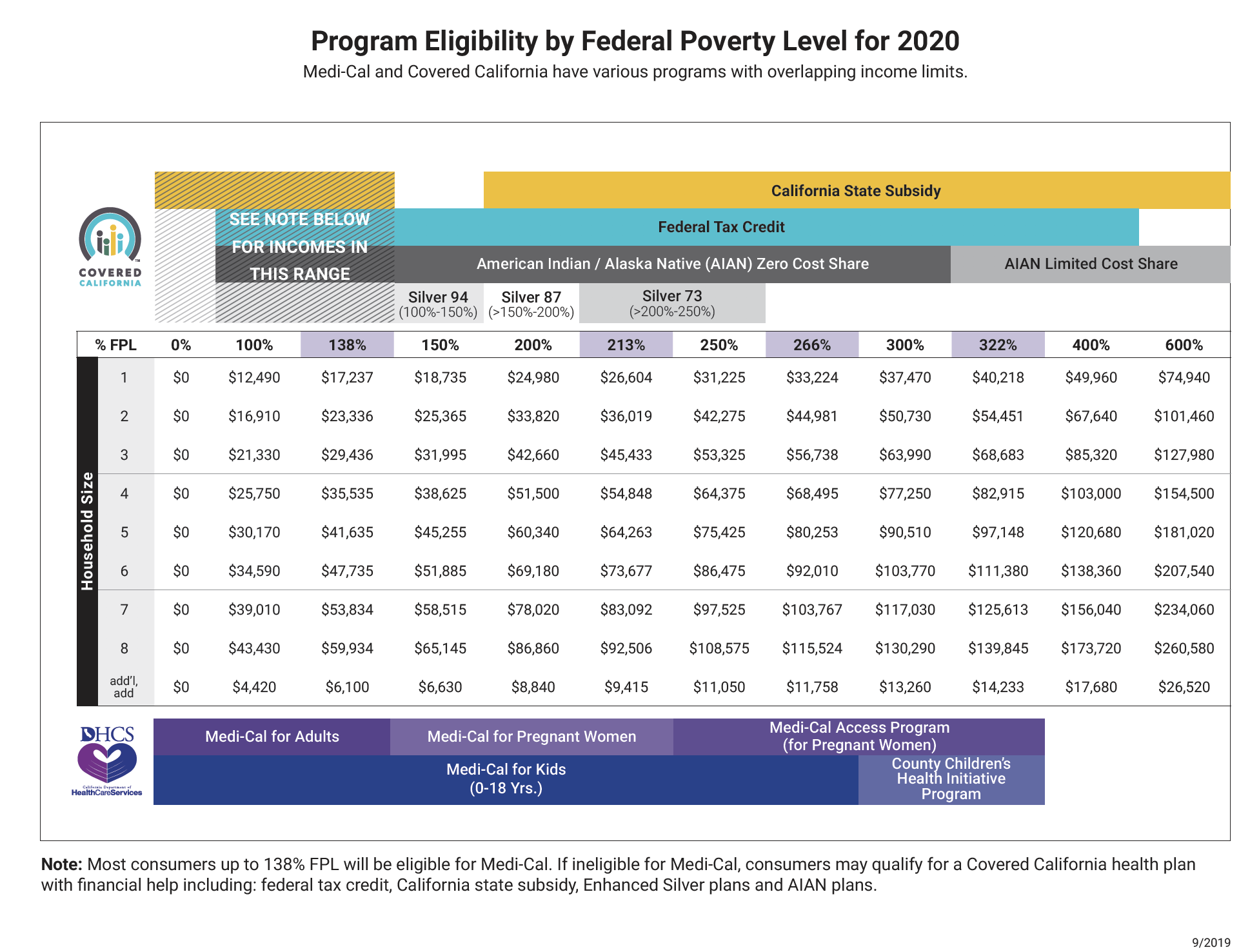 2019_Govt._Subsidy_Eligibility_Chart.png